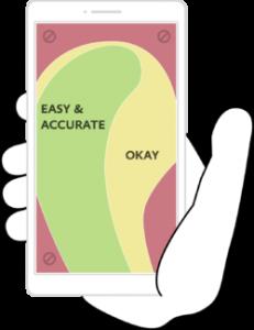 Thumb-Friendly Navigation