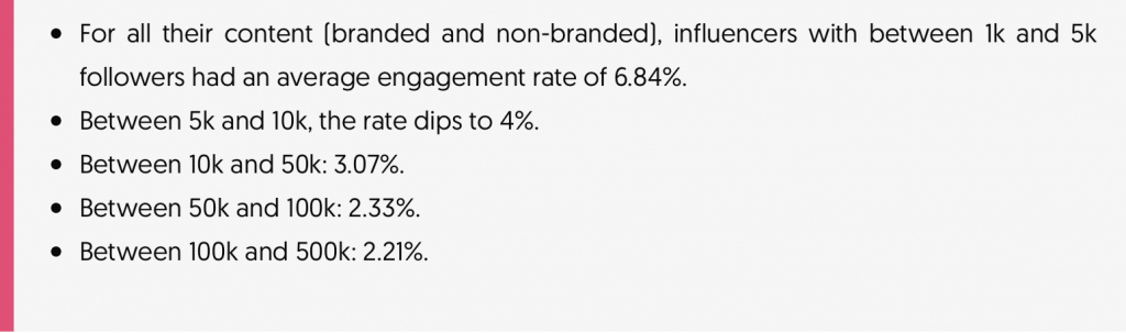 Micro-influencers engagement rates