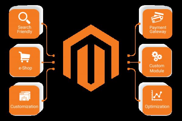 Magento-development-company-1