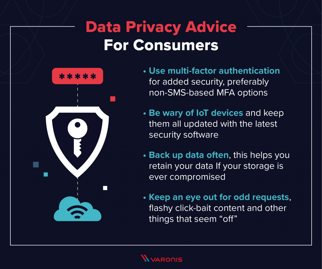 consumer-data-privacy-best-practices