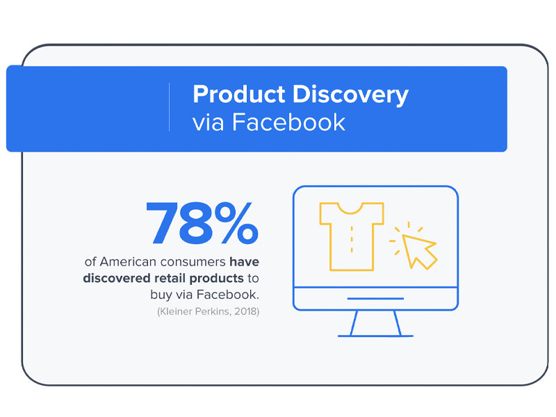 Facebook-Product-discovery