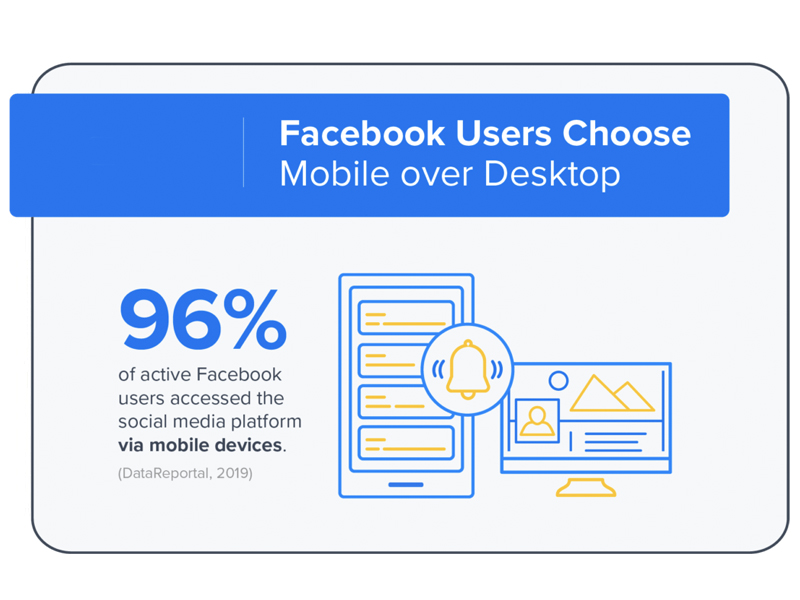 Facebook-mobile-users